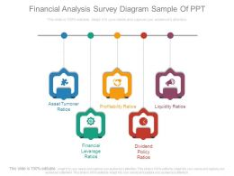 Financial Analysis Survey Diagram Sample Of Ppt