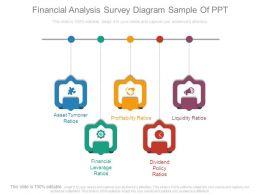 Financial Analysis Survey Diagram Sample Of Ppt