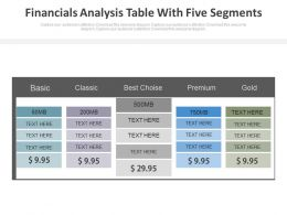 Financial Analysis Table With Five Segments Powerpoint Slides