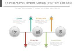 Financial Analysis Template Diagram Powerpoint Slide Deck