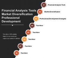 Financial Analysis Tools Market Diversification Professional Development Strategies Cpb