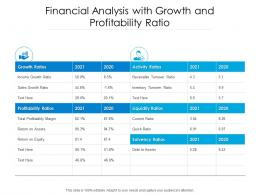 Financial Analysis With Growth And Profitability Ratio