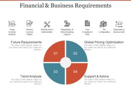 Financial And Business Requirements Ppt Infographics