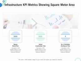 Financial And Operational Analysis Infrastructure KPI Metrics Showing Square Meter Area Ppt Slides