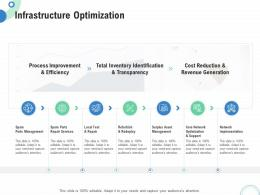 Financial And Operational Analysis Infrastructure Optimization Ppt Powerpoint Show Slides