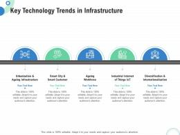 Financial And Operational Analysis Key Technology Trends In Infrastructure Ppt Professional Outline