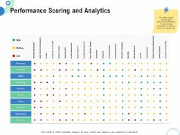 Financial And Operational Analysis Performance Scoring And Analytics Ppt Powerpoint Icon