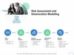 Financial And Operational Analysis Risk Assessment And Deterioration Modelling Ppt Grid