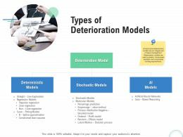 Financial And Operational Analysis Types Of Deterioration Models Ppt Design Templates