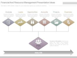 Financial And Resource Management Presentation Ideas