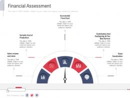 Financial Assessment New Service Initiation Plan Ppt Themes