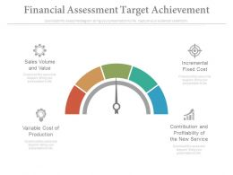 Financial Assessment Target Achievement Ppt Slides