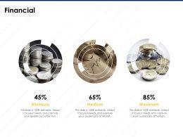 Financial Audienes Percentages Medium Ppt Powerpoint Presentation Background Designs