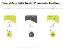 Financial Automation Training Programs Creating Digital Ppt Presentation Rules