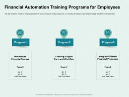 Financial Automation Training Programs For Employees Digital Ppt Powerpoint Presentation Inspiration Picture
