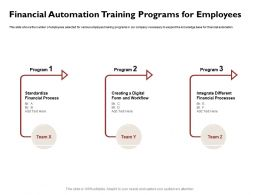 Financial Automation Training Programs For Employees Form Ppt Powerpoint Icon Clipart