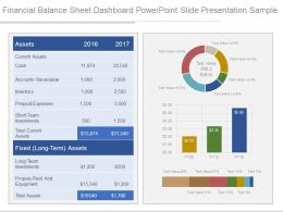Financial Balance Sheet Dashboard Powerpoint Slide Presentation Sample