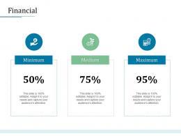Financial Bank Operations Transformation Ppt Portfolio Slide