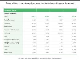 Financial Benchmark Analysis Showing The Breakdown Of Income Statement