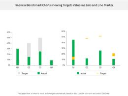 Financial Benchmark Charts Showing Targets Values As Bars And Line Marker