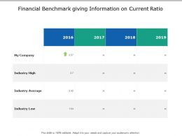 Financial Benchmark Giving Information On Current Ratio