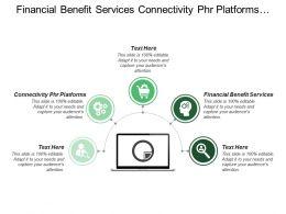 Financial Benefit Services Connectivity Pr Platforms Company Performance