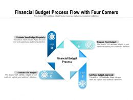 Financial Budget Process Flow With Four Corners