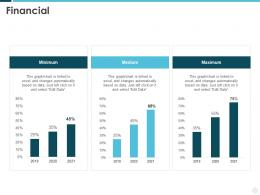 Financial Building Effective Brand Strategy Attract Customers