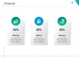 Financial Business Outline Ppt Information