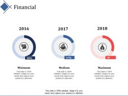 Financial Business Planning Ppt Summary Infographic Template