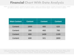 Financial Chart With Data Analysis Powerpoint Slides