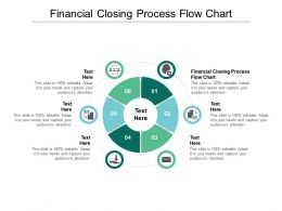 Financial Closing Process Flow Chart Ppt Powerpoint Presentation Layouts Slideshow Cpb