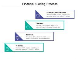 Financial Closing Process Ppt Powerpoint Presentation Ideas Design Inspiration Cpb