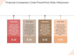 Financial Comparison Chart Powerpoint Slide Influencers