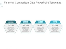 Financial Comparison Data Powerpoint Templates
