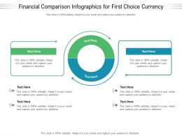 Financial Comparison Infographics For First Choice Currency Infographic Template