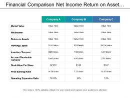 financial_comparison_net_income_return_on_asset_working_capital_Slide01