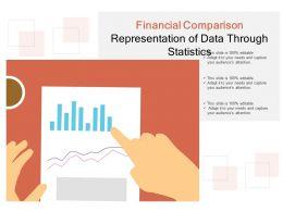 Financial Comparison Representation Of Data Through Statistics