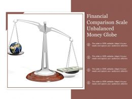 Financial Comparison Scale Unbalanced Money Globe