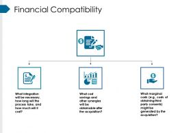 Financial Compatibility Powerpoint Slide