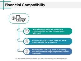 Financial Compatibility Ppt Pictures Gallery