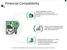 Financial Compatibility Sample Presentation Ppt