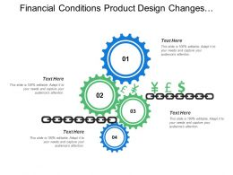 Financial Conditions Product Design Changes Machine Standards Training Capacities