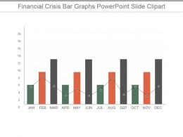 Financial Crisis Bar Graphs Powerpoint Slide Clipart