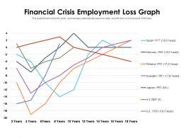 Financial Crisis Employment Loss Graph