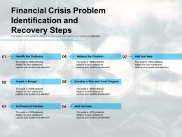 Financial Crisis Problem Identification And Recovery Steps