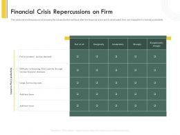 Financial Crisis Repercussions On Firm Activity Ppt Powerpoint Presentation Slides
