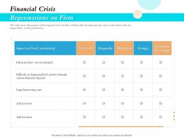 Financial Crisis Repercussions On Firm Ppt Powerpoint Gallery Styles