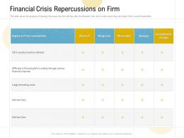Financial Crisis Repercussions On Firm Ppt Powerpoint Presentation Portfolio Infographics