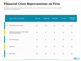 Financial Crisis Repercussions On Firm Service Demand Ppt Diagrams